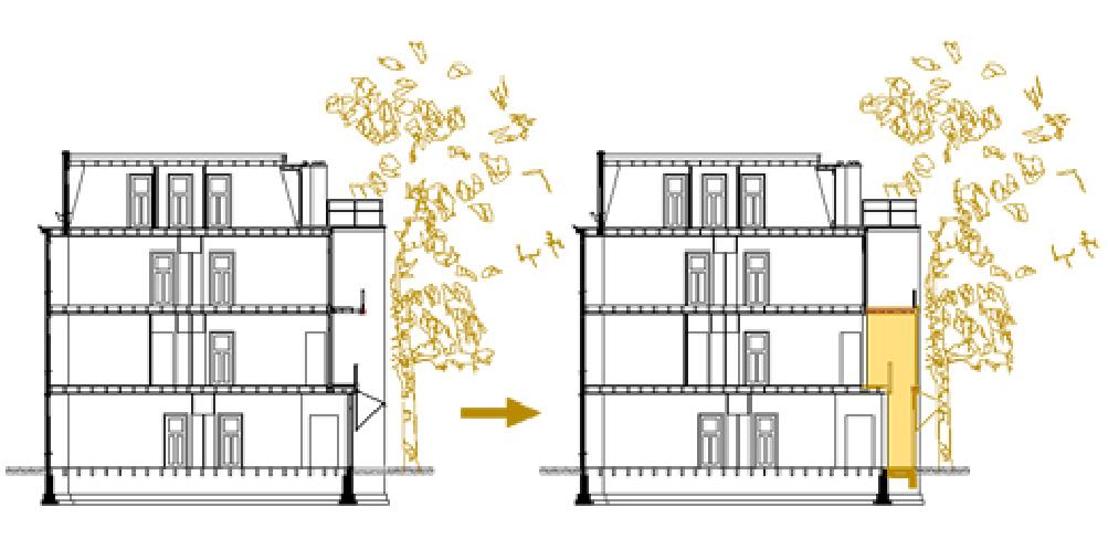 uitbreiding monumentaal woonhuis